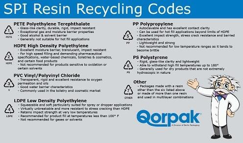 ResinRecyclingCodeChart.jpg